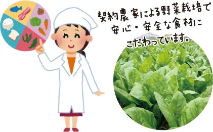 契約農家による野菜栽培